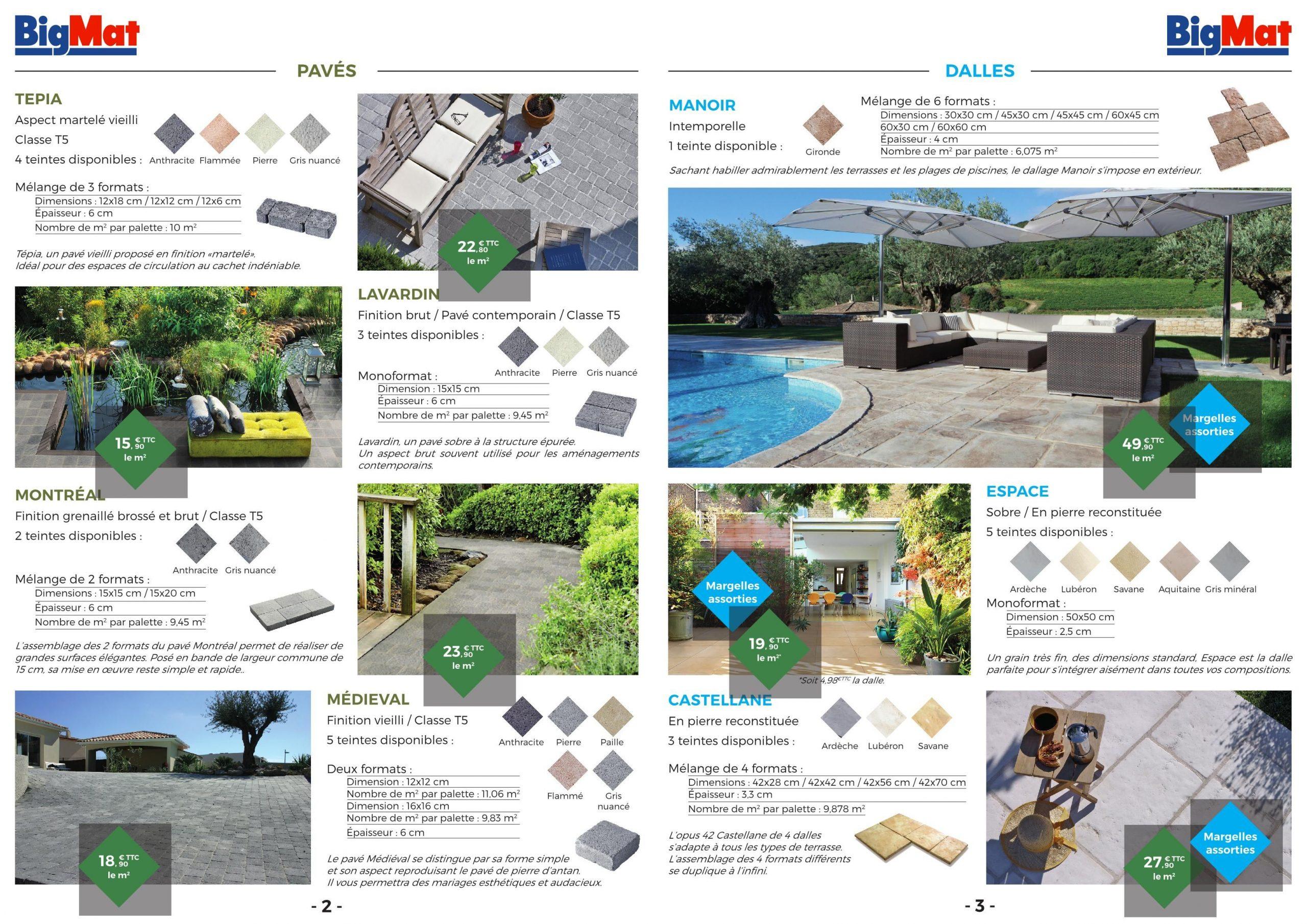 06_04 Promo Amex 8Pages - Bigmat Etellin-1-5 Pages 1 - 5 ... dedans Piscine Lempdes