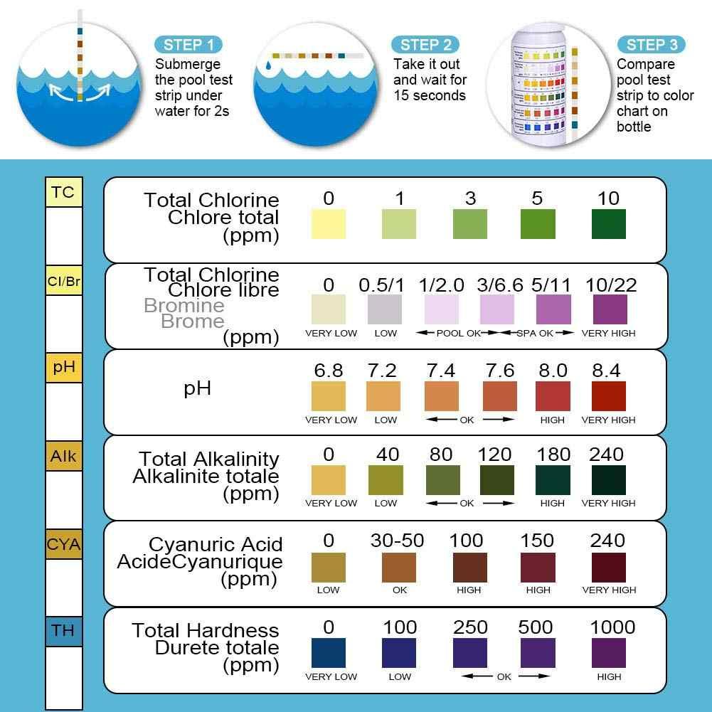 50 Pièces Piscine Spa Bandelettes De Test D'eau Chlore Résiduel Valeur  L'alcalinité Dureté Ph Bandelette De Test Nettoyeur De Piscine Accessoires tout Alcalinité Piscine