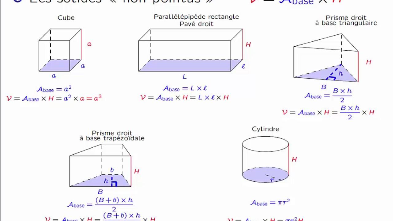 Comment Mémoriser Les Formules Pour Calculer Les Volumes Des Solides ? pour Calcul M3 Piscine