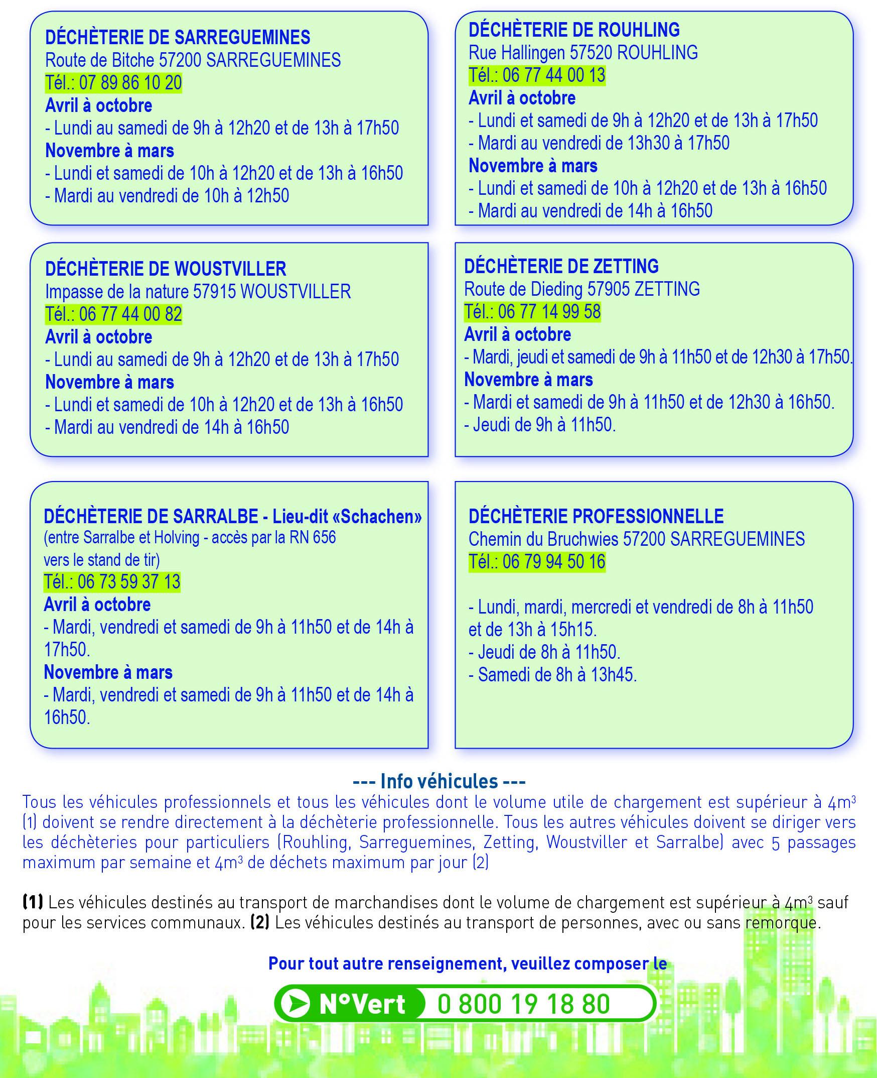 Communauté D'agglomération Sarreguemines Confluencesles ... à Piscine Sarralbe