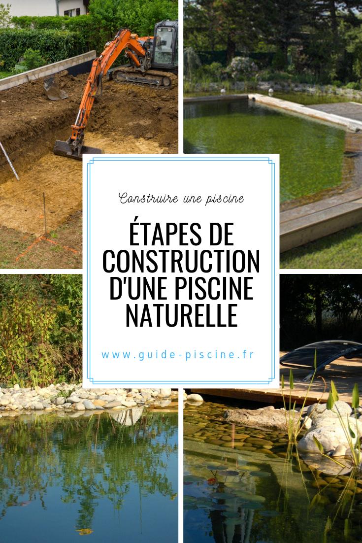 Construction D'une Piscine Naturelle : Installer Un Bassin ... avec Piscine Naturelle En Kit