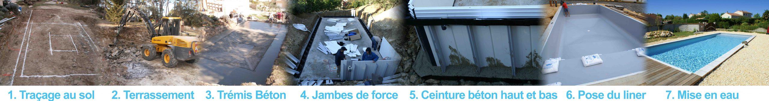 Construction Piscines Nimes - Gepad Piscines Et Spa Nîmes ... à Ceinture Piscine