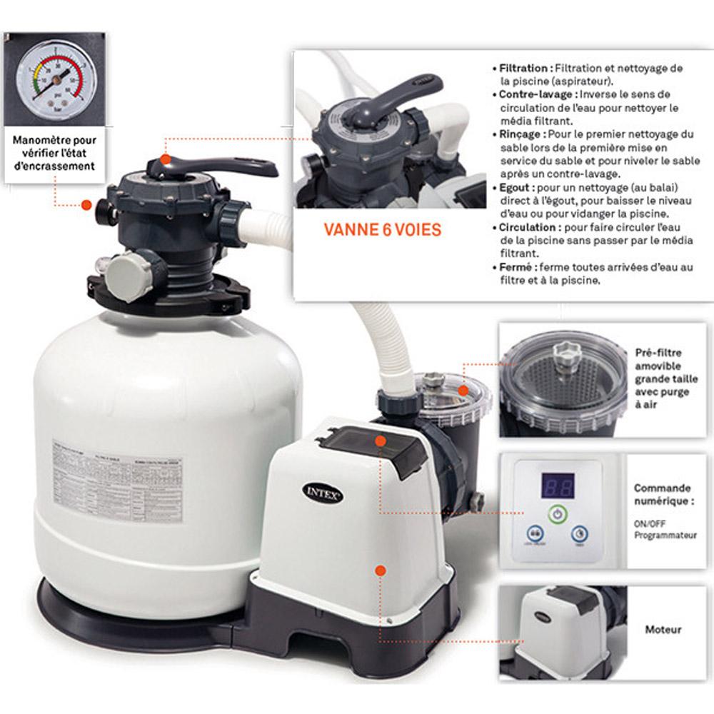 Filtre A Sable/verre Intex 6M3/h concernant Pompe Piscine Intex 6M3