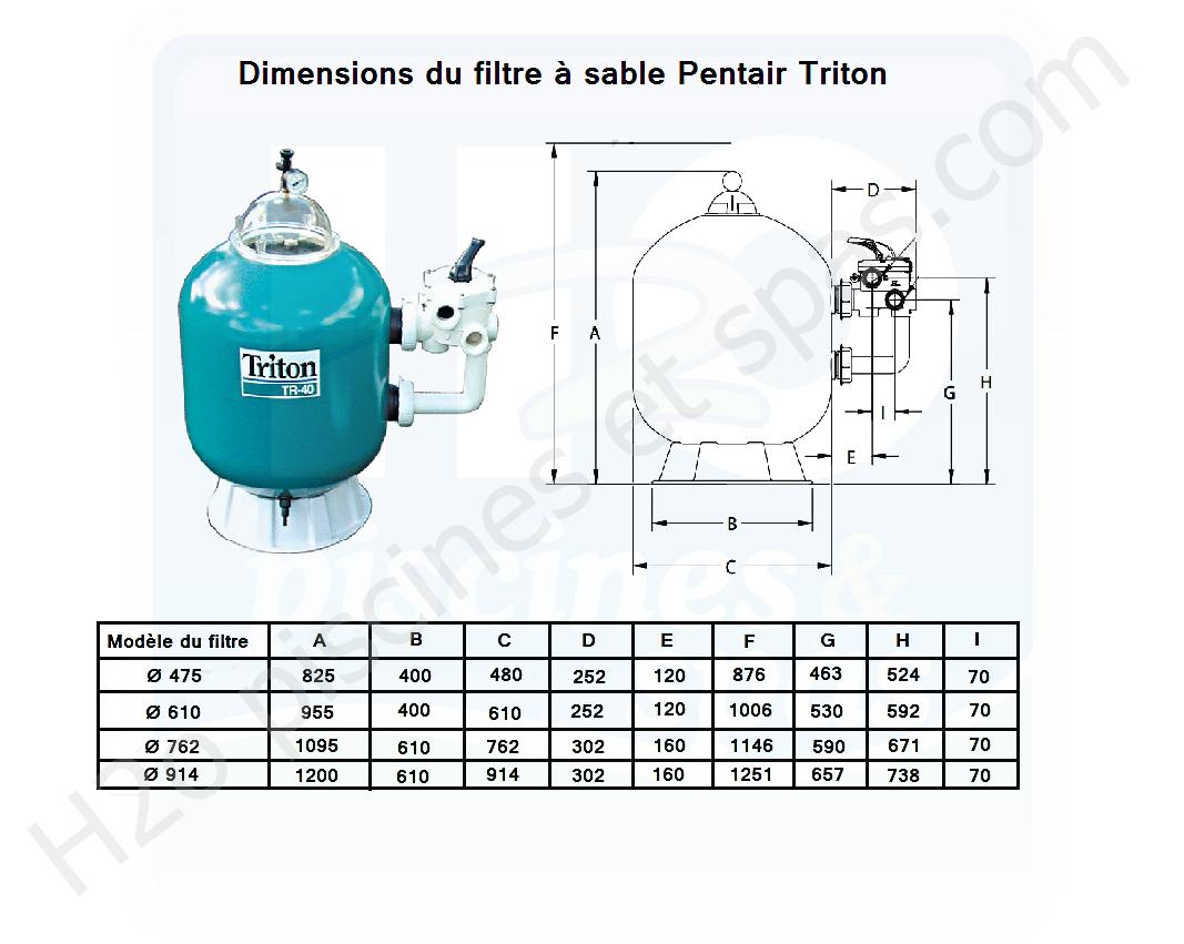 Filtre Triton Tr60 , Débit 12 À 16 M3/h - H2O Piscines & Spas tout Filtre A Sable Piscine Mode D Emploi