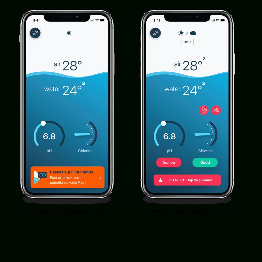 Flipr Start – Assistant Connecté Pour Piscine – Analyse Et ... dedans Analyse Eau Piscine