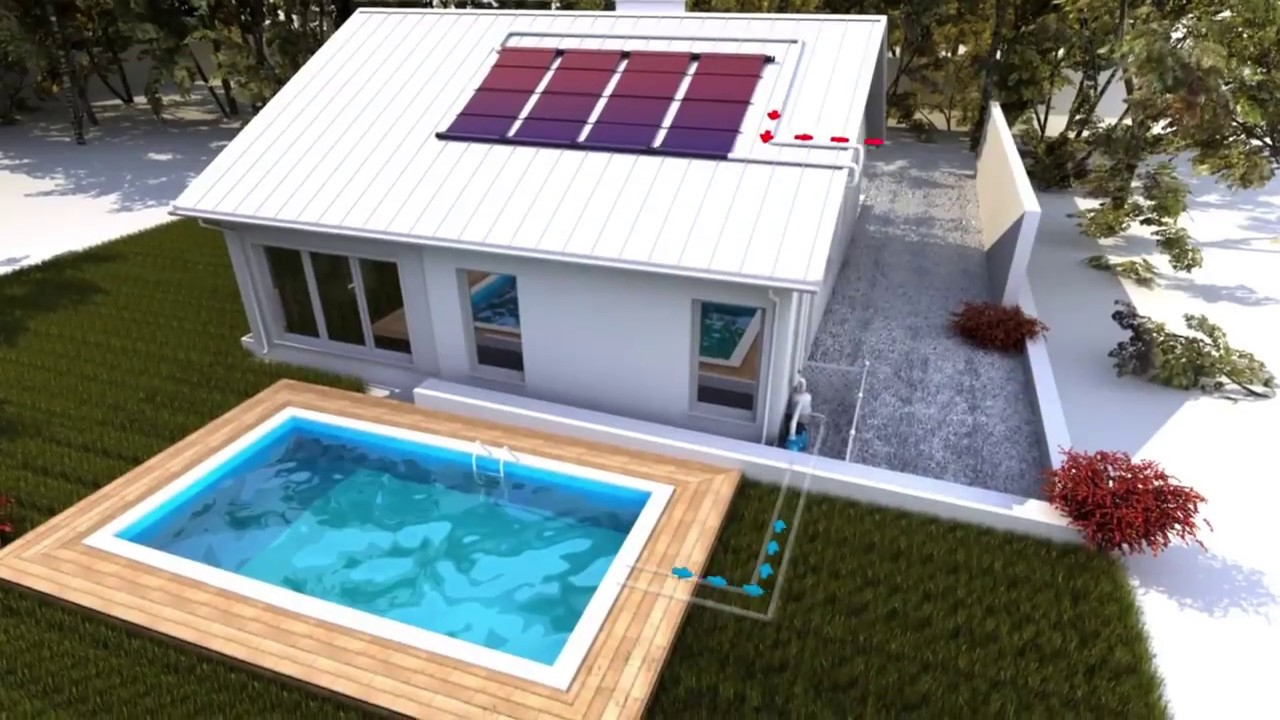Fonctionnement D'un Chauffe-Piscine Solaire / How A Solar Pool Heating  System Is Working destiné Rechauffeur Piscine Solaire