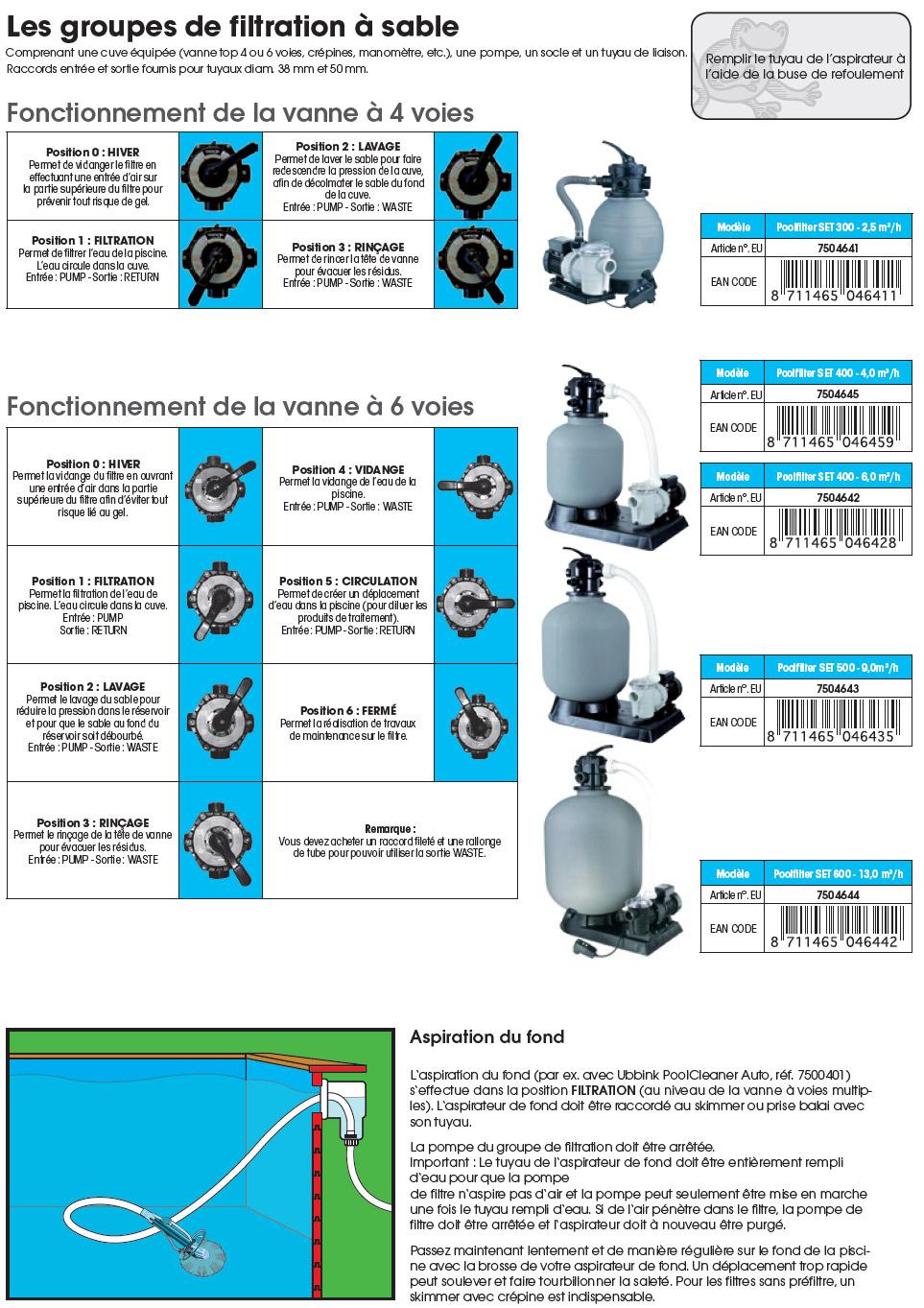 Groupe De Filtration Piscine Poolfilter 400 Ubbink - 4.0 M3 ... dedans Filtre A Sable Piscine Mode D Emploi