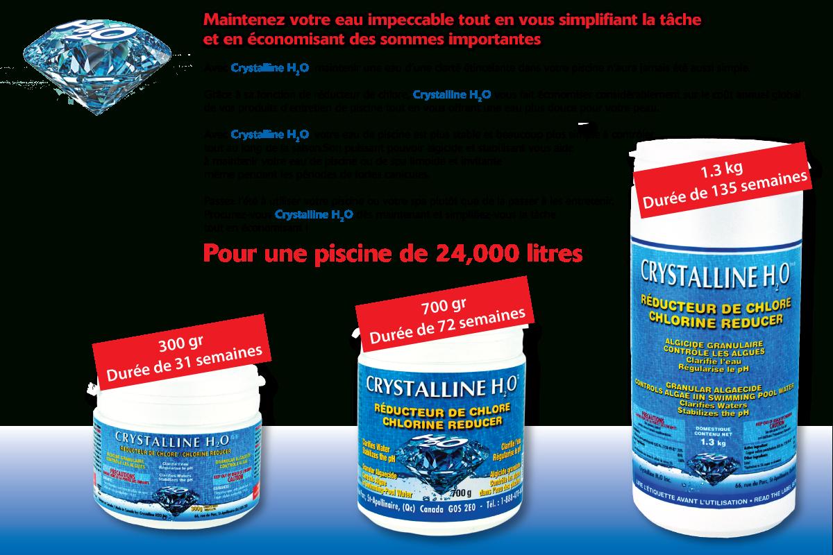 H2O_Index-Fr dedans Sulfate De Cuivre Pour Piscine