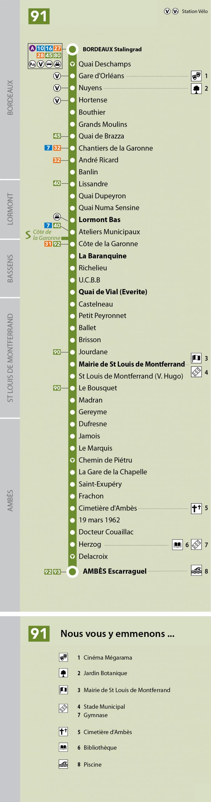 Horaires Bus Ligne 91 | Tbm - Transports Bordeaux Métropole tout Piscine Ambes