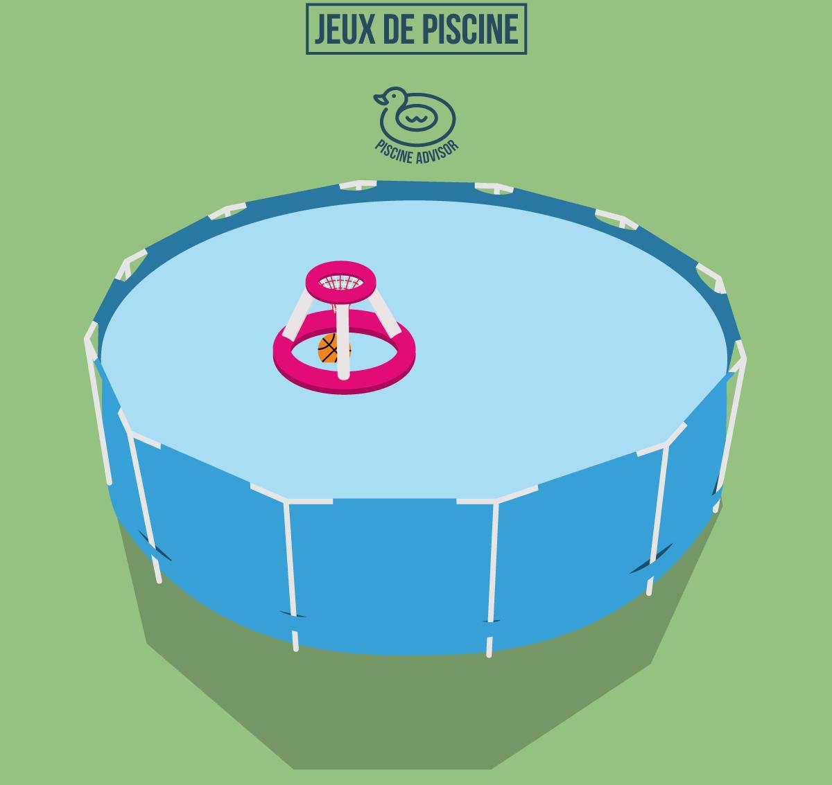 Liner Piscine Hors Sol: Entretien Et Prévention Des Fuites ... avec Reparation Liner Piscine Hors Sol