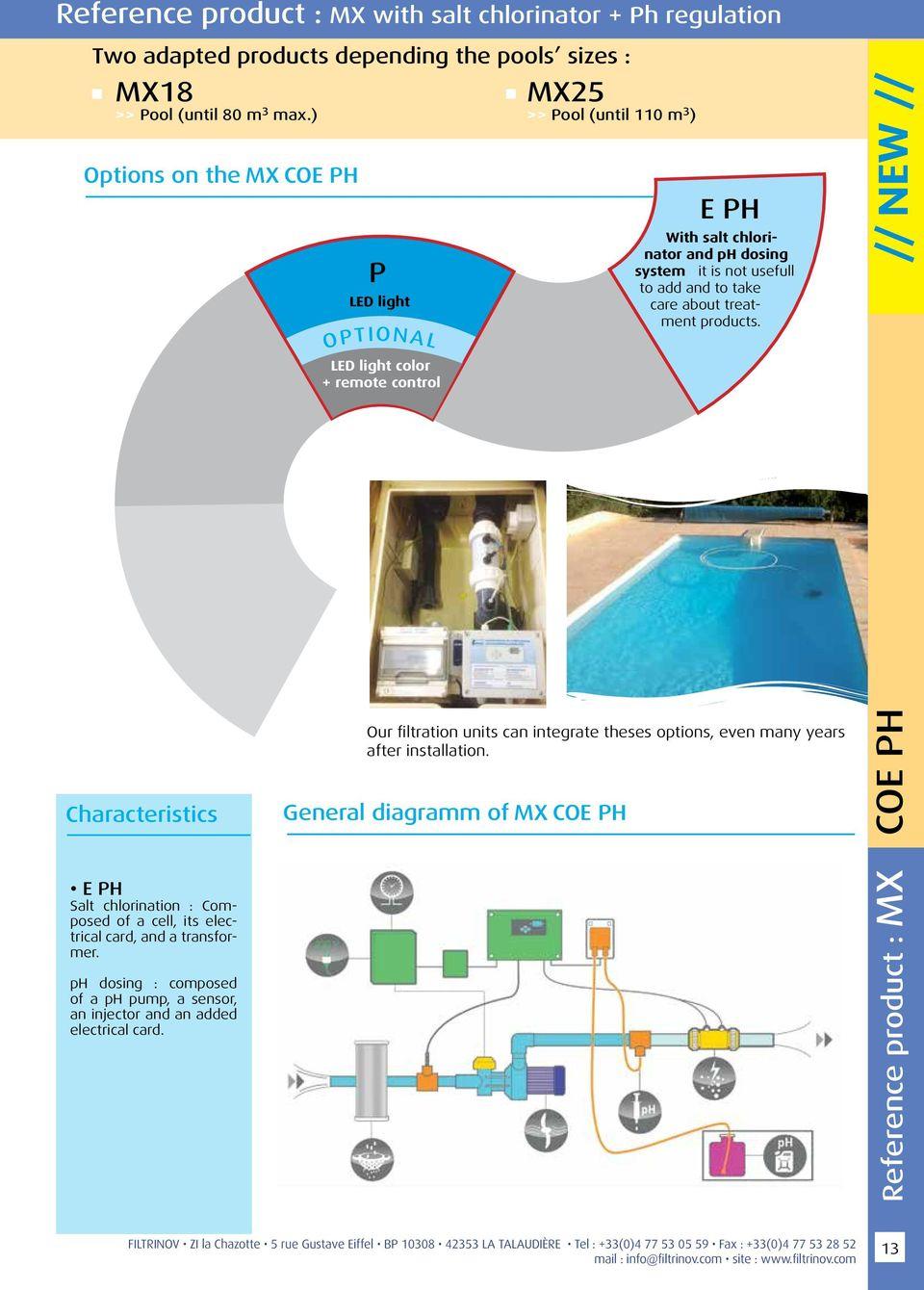 Multifonction Filtration Unit! - Pdf Free Download à Piscine La Talaudiere