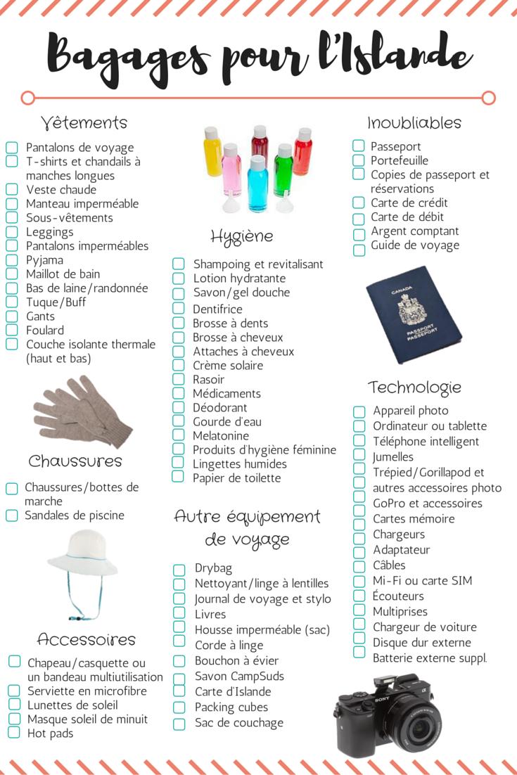 Packing List : Quoi Mettre Dans Les Bagages Pour L'islande ... dedans Lentilles Piscine