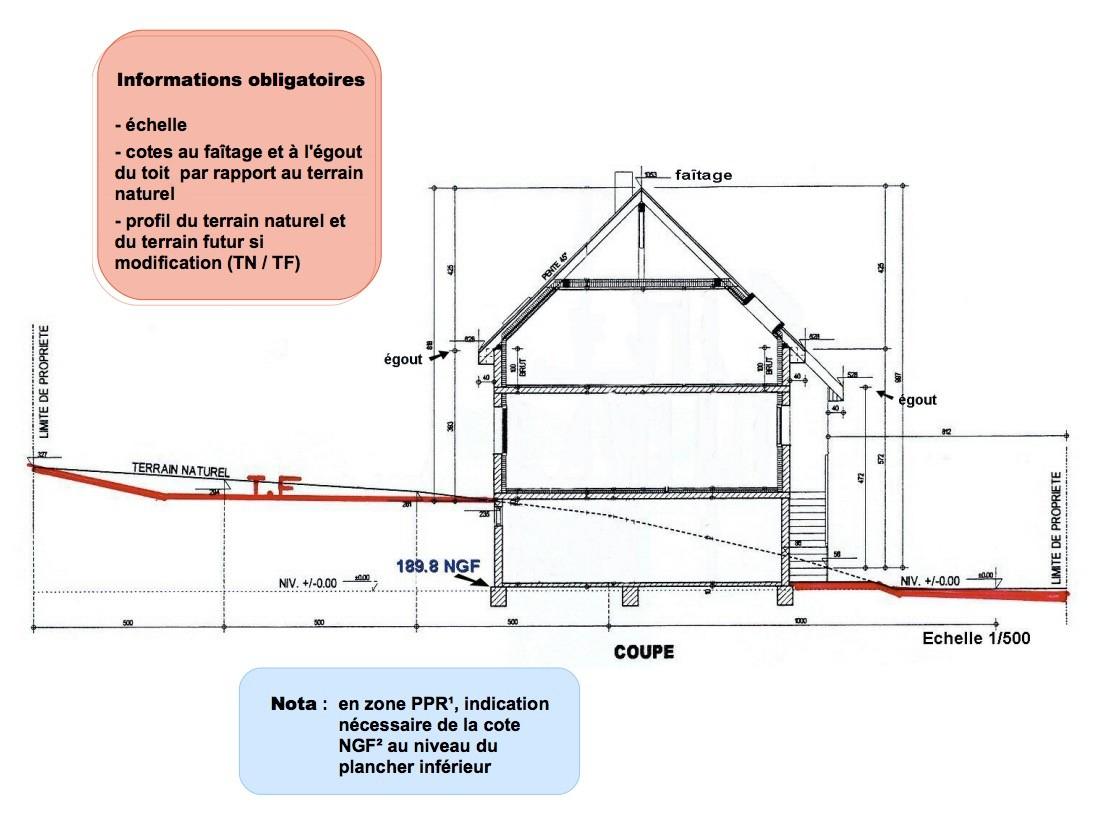 Permis De Construire • Mairie De Perrignier intérieur Plan De Coupe Piscine