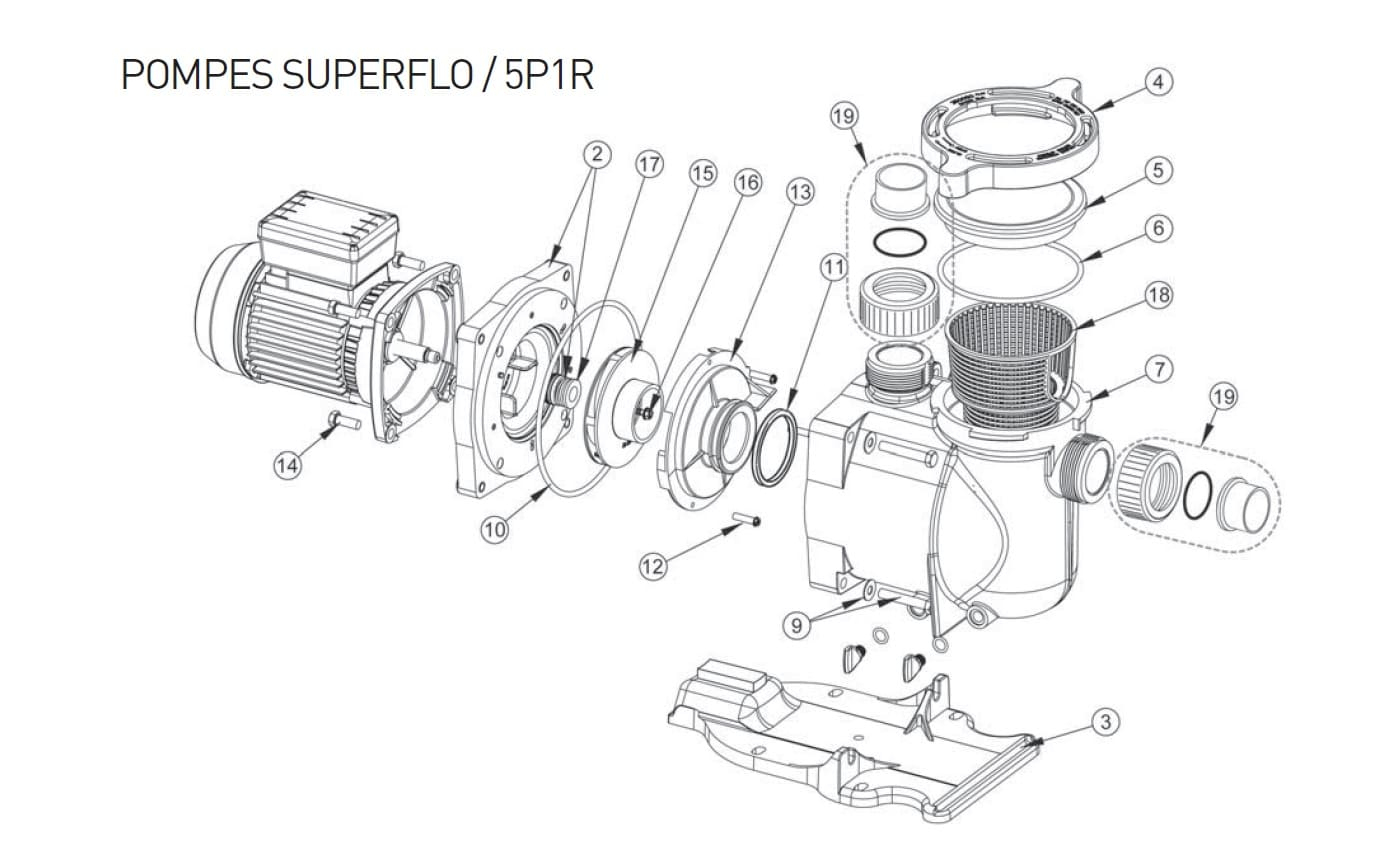Pièces Détachées De Pompes Pr Superflo / 5P1R - Technipompe avec Demontage Pompe Piscine