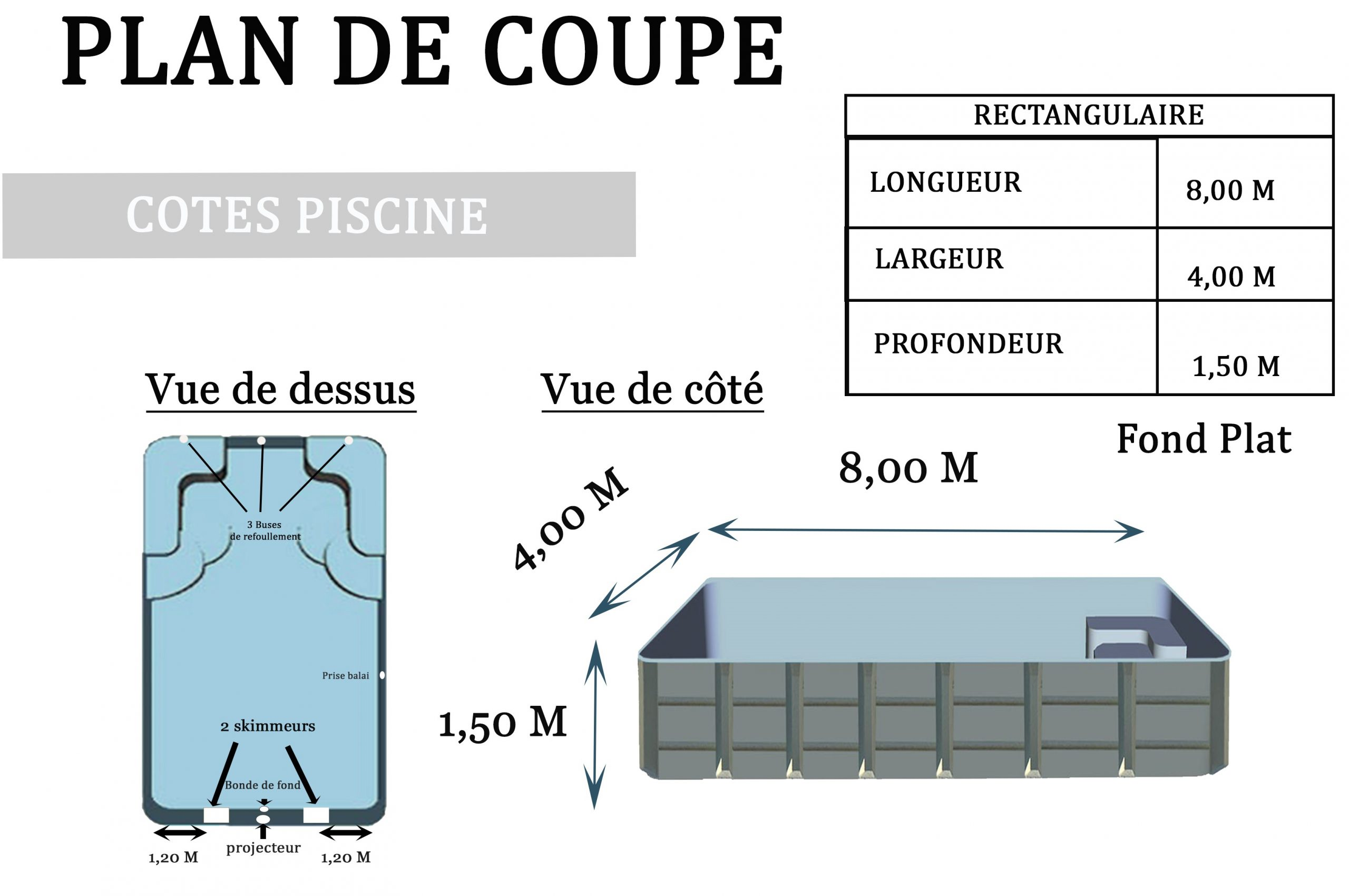 Piscine Coque Polyester Rectangulaire 800 intérieur Plan De Coupe Piscine
