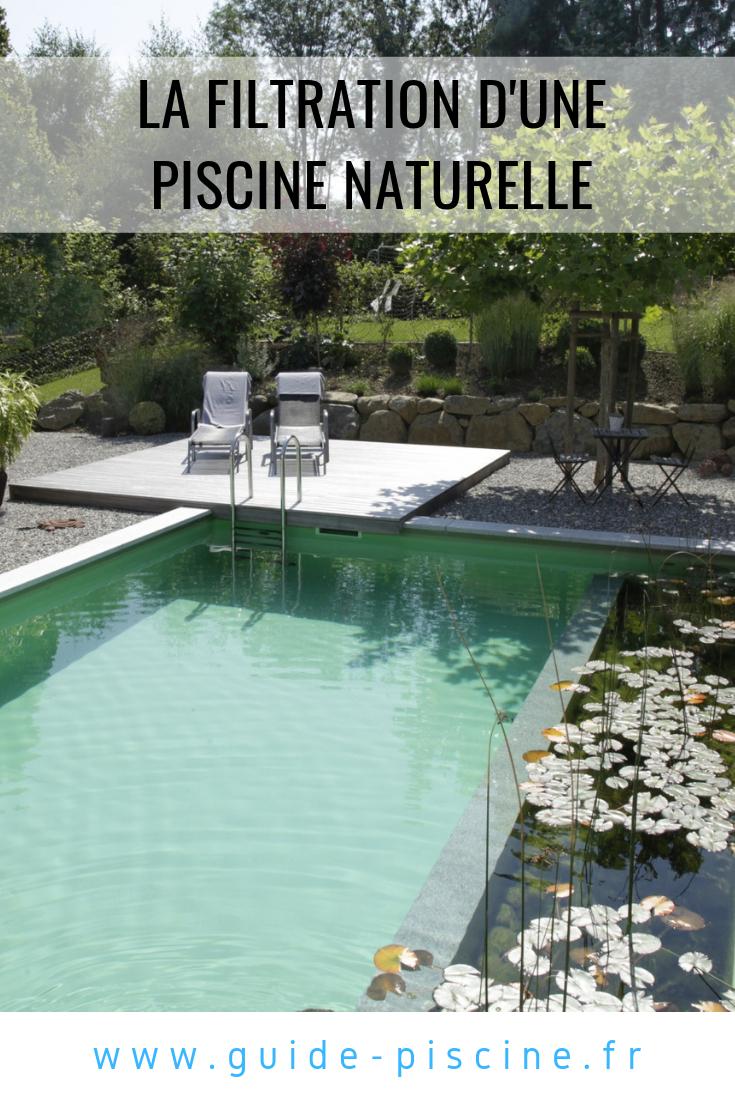 Piscine Naturelle En Kit : Un Choix Écologique Et Économique ... intérieur Piscine Naturelle En Kit