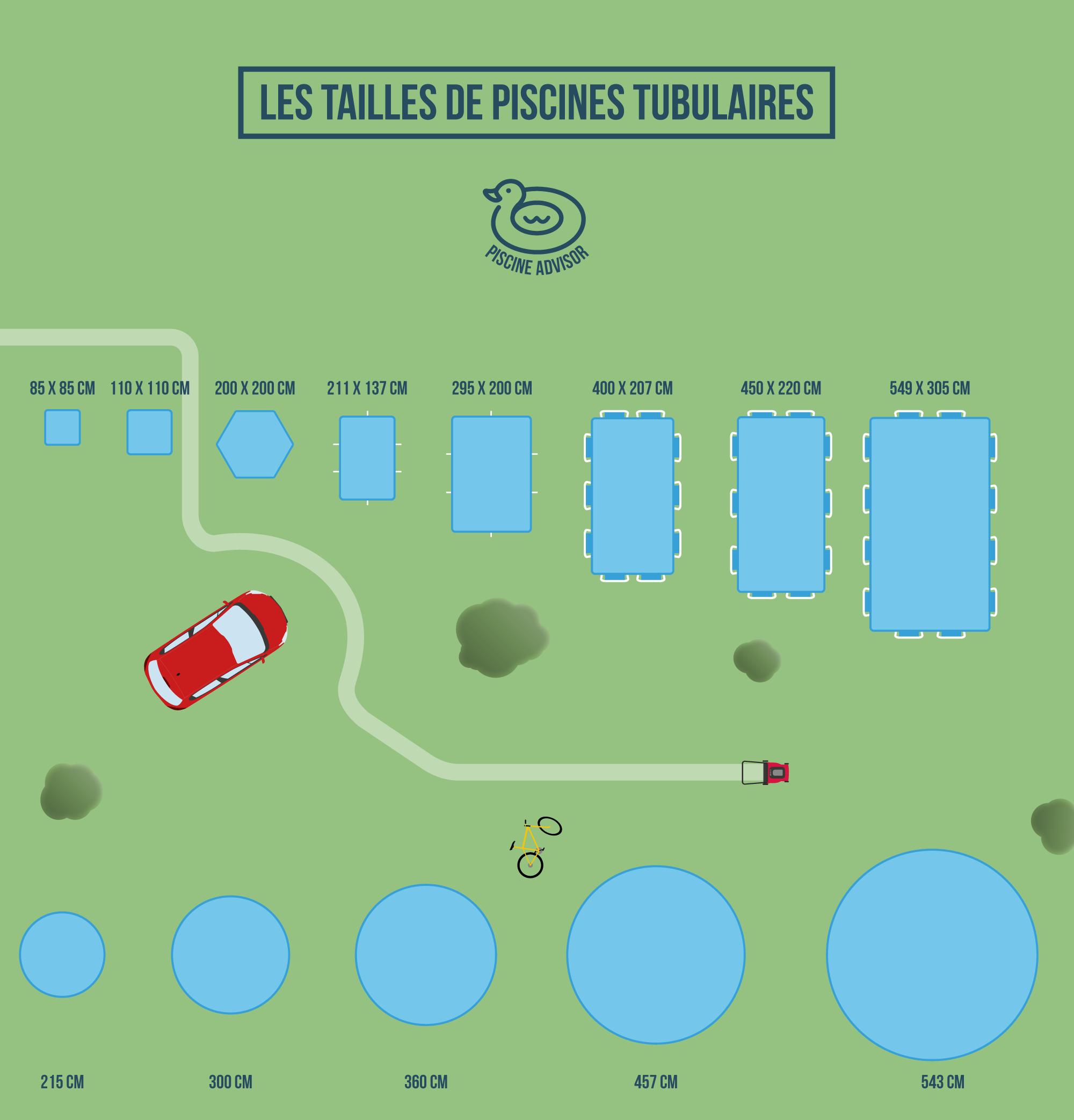 Piscine Tubulaire : Le Guide À Lire Avant D'acheter ... avec Piscines Tubulaires