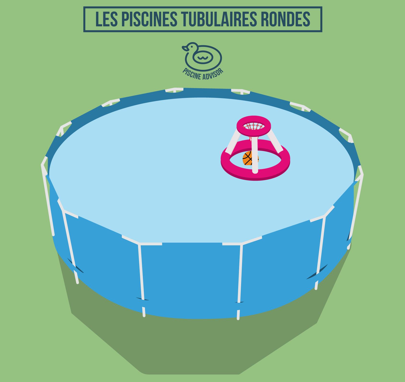 Piscine Tubulaire Ronde : Les 8 Meilleurs Modèles - Piscine ... pour Piscine Autoportée Leroy Merlin