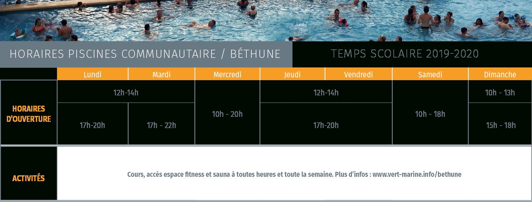 Piscines Communautaires | Bethune-Bruay.fr à Piscine De Bethune