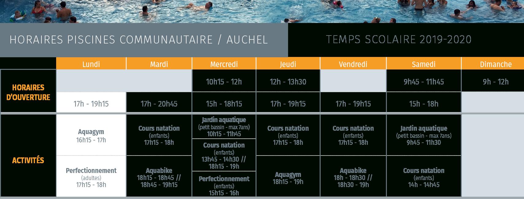 Piscines Communautaires | Bethune-Bruay.fr tout Piscine Auchel