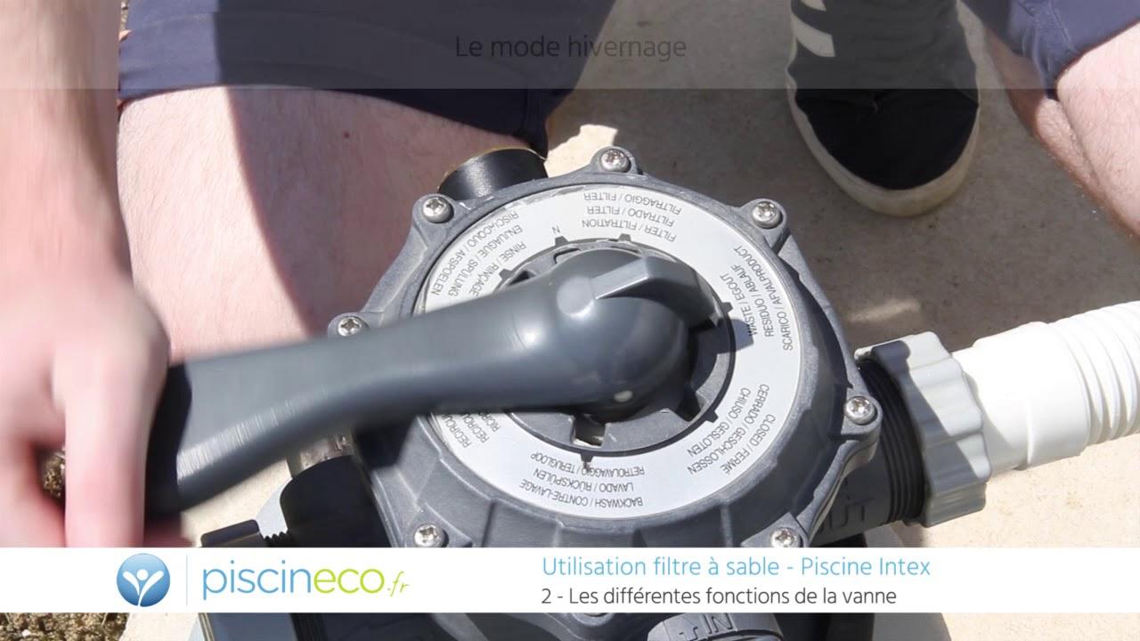 Position Vanne Et Programmation Filtre À Sable Intex destiné Filtre A Sable Piscine Mode D Emploi