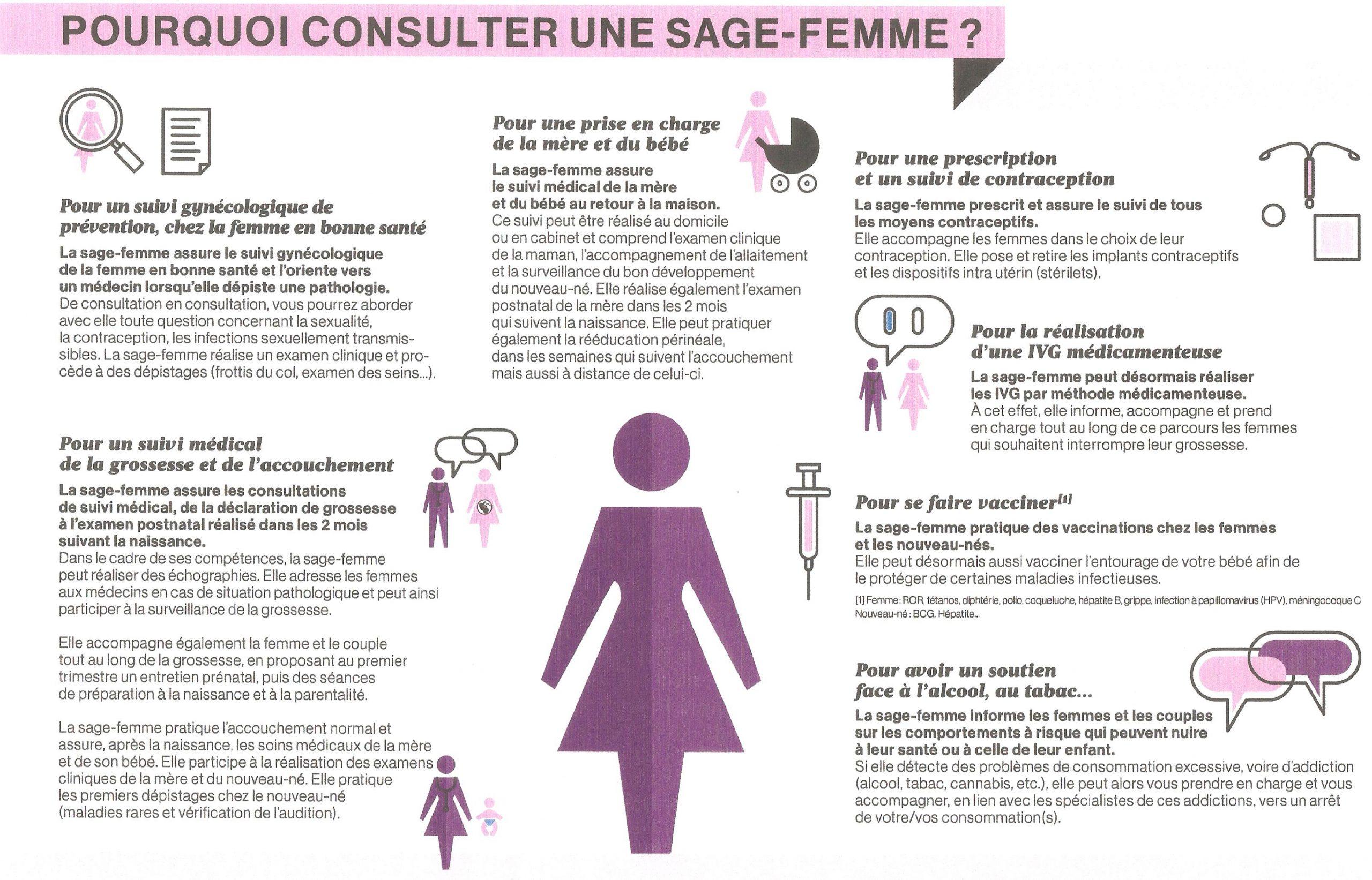 Sage-Femme Lorient Hennebont Inzinzac Lochrist Préparation À ... avec Horaire Piscine Hennebont