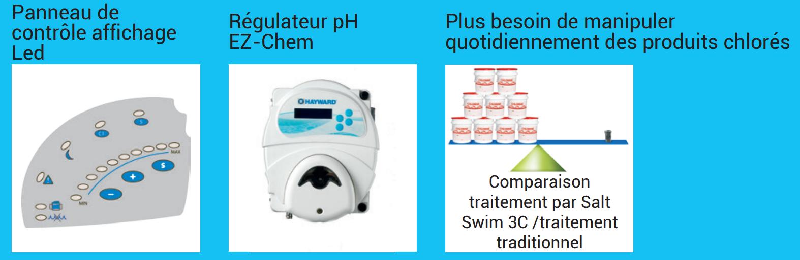Salt & Swim 3C dedans Electrolyseur Sel Piscine