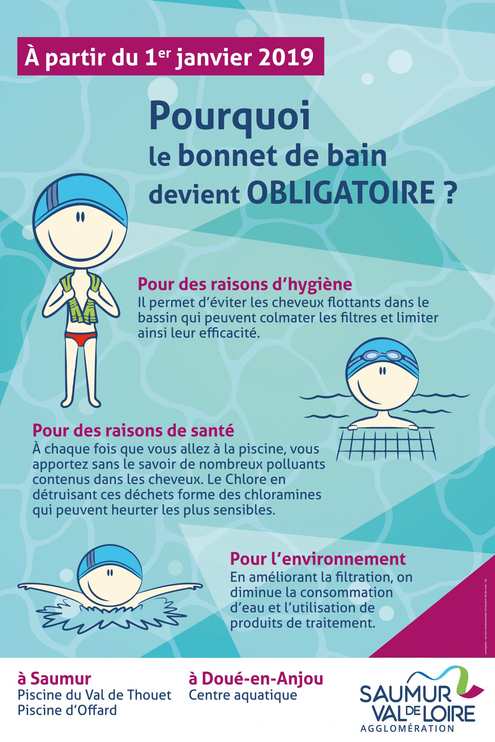 Saumur Val De Loire - À Vos Bonnets ! concernant Bonnet De Bain Piscine