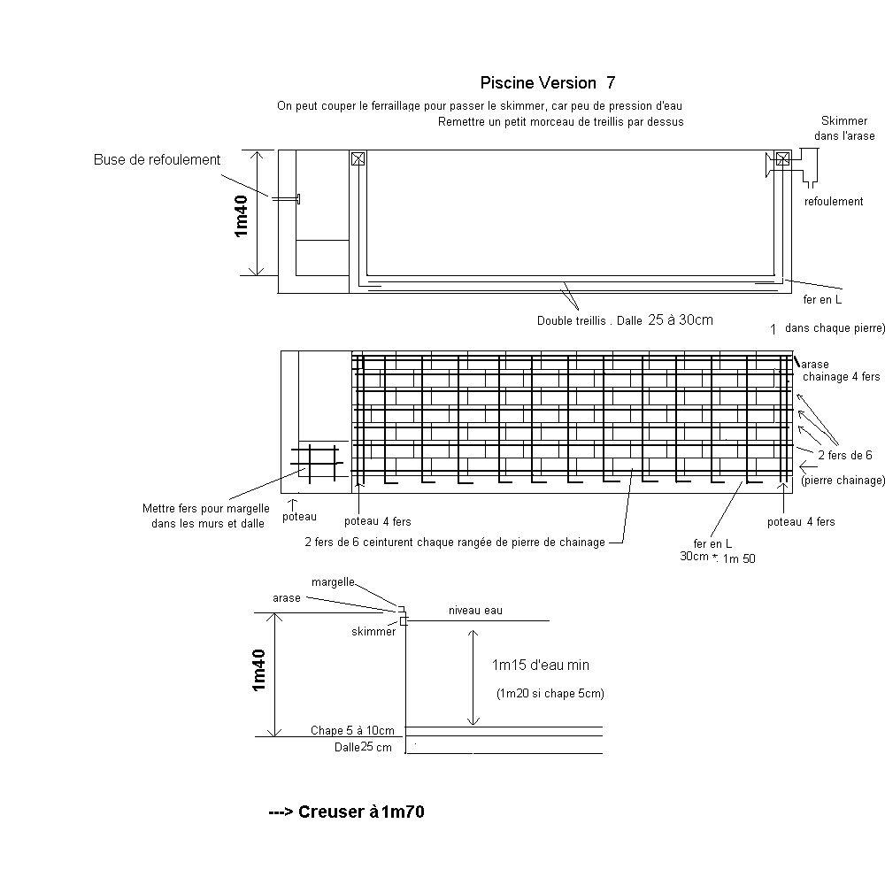 Schéma De Construction Piscine | Piscine Beton intérieur Plan De Coupe Piscine