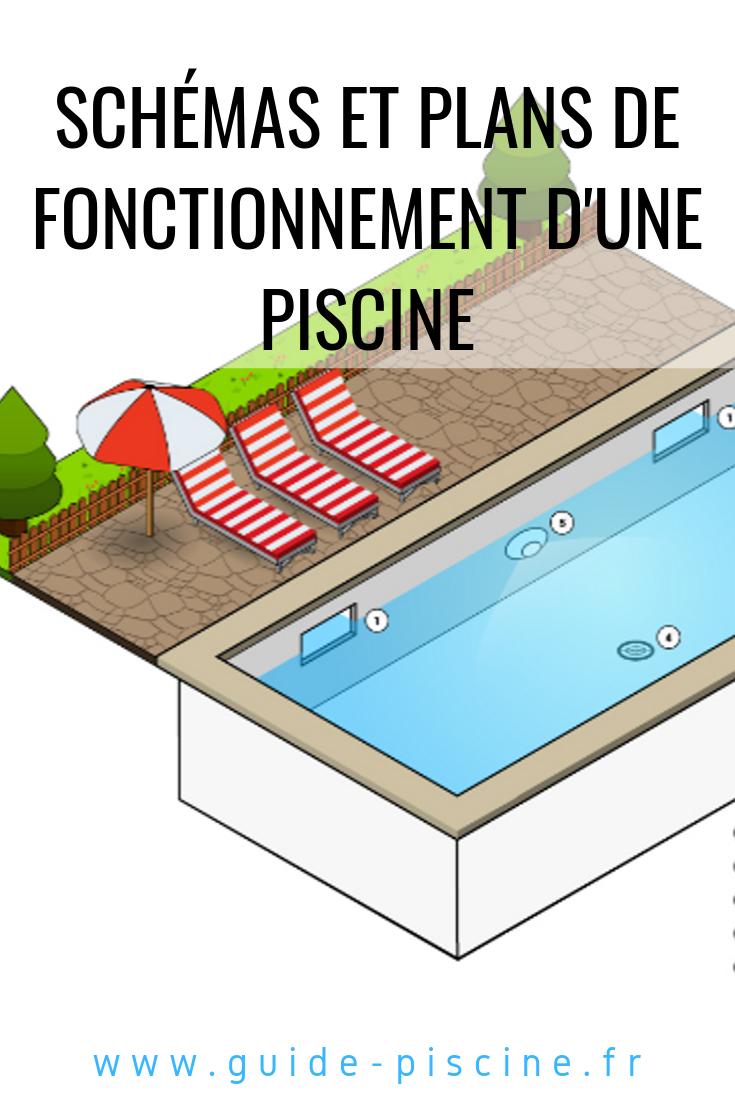 Schémas Et Plans De Fonctionnement D'une Piscine   Piscine ... dedans Taxe Piscine Hors Sol