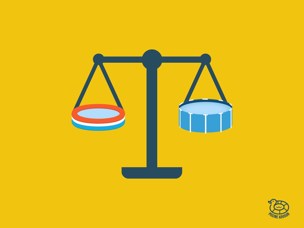Sécurité Piscine Hors Sol: Guide Pratique - Piscine Advisor avec Legislation Piscine Hors Sol