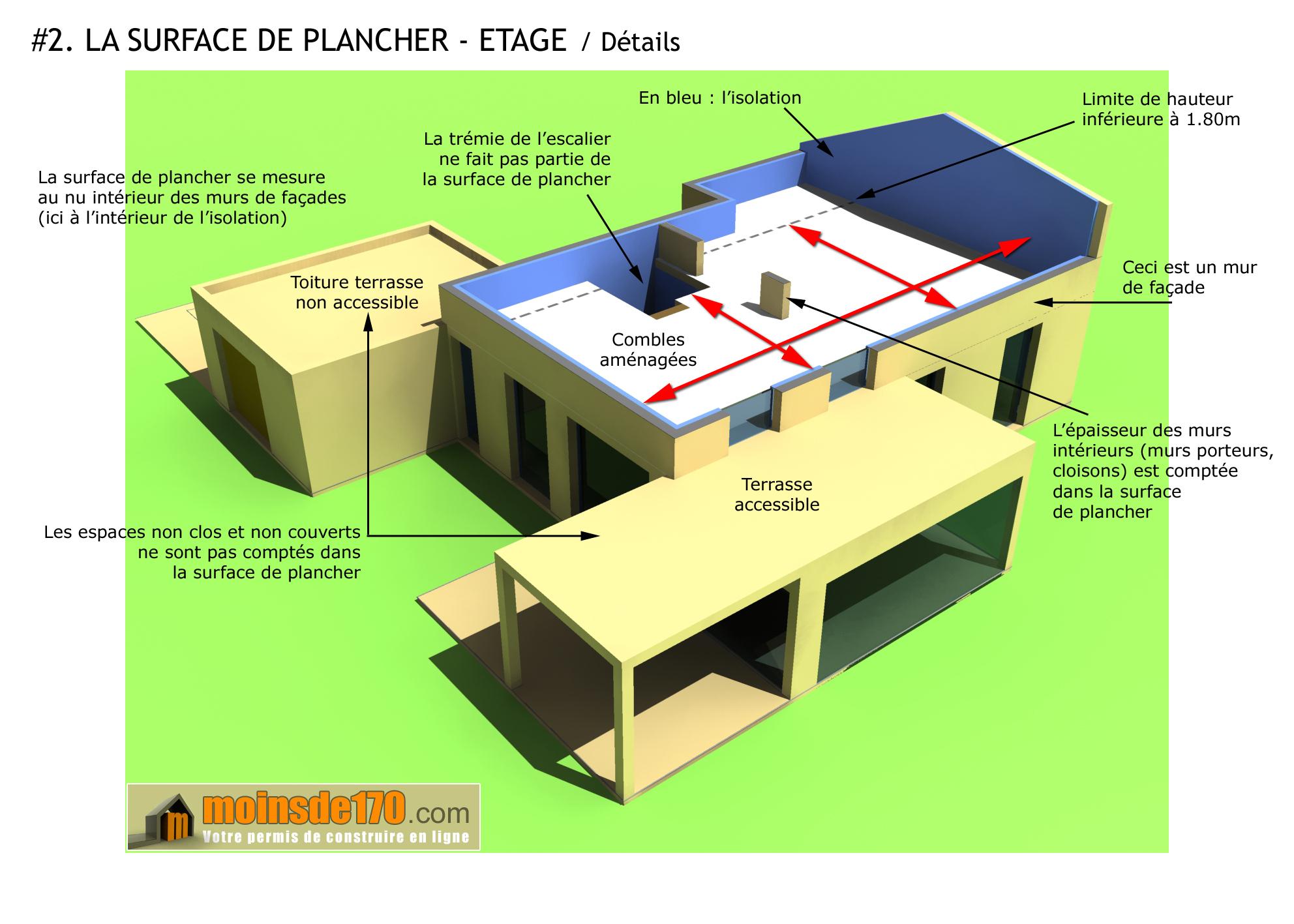 Surface De Plancher - Illustration Sur Un Projet De Maison ... avec Dimension Piscine Non Imposable