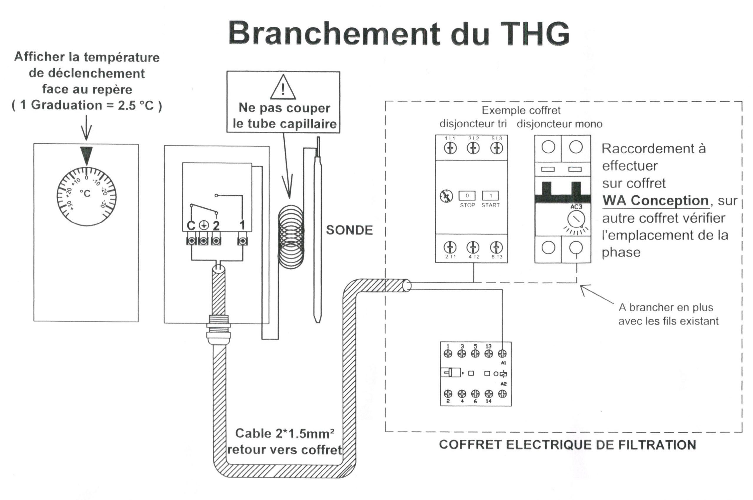 Thermostat Hors Gel Mécanique Thg tout Coffret Hors Gel Piscine