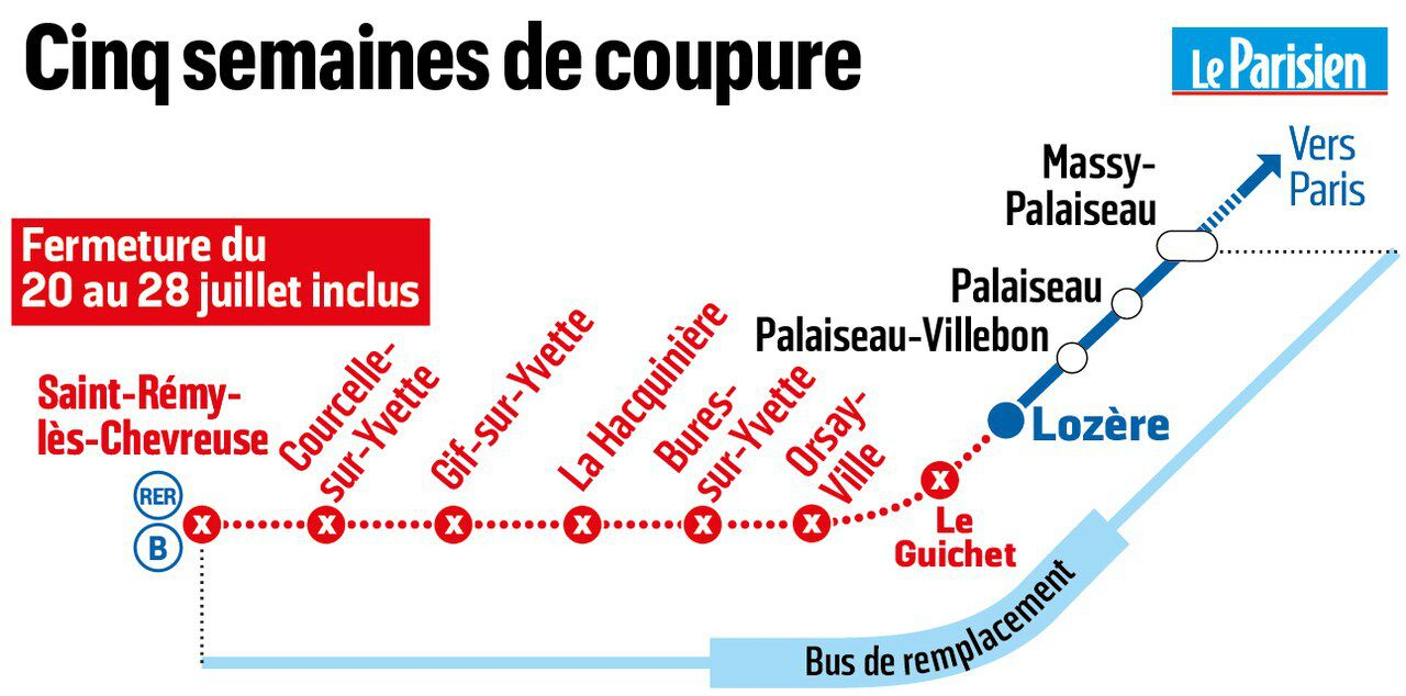 Transports : Attention À La Coupure Totale Du Rer B De ... intérieur Horaires Piscine Chevreuse