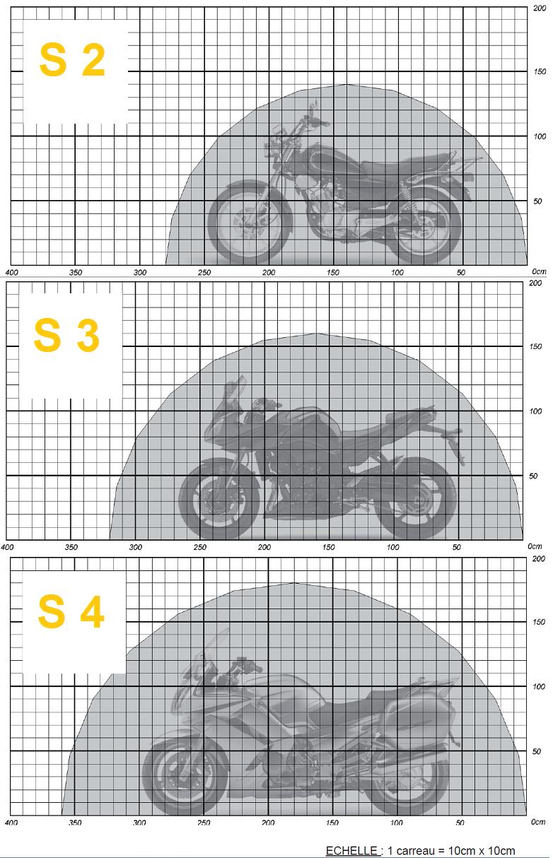 Abri Moto & Scooter avec Abri Moto Jardin