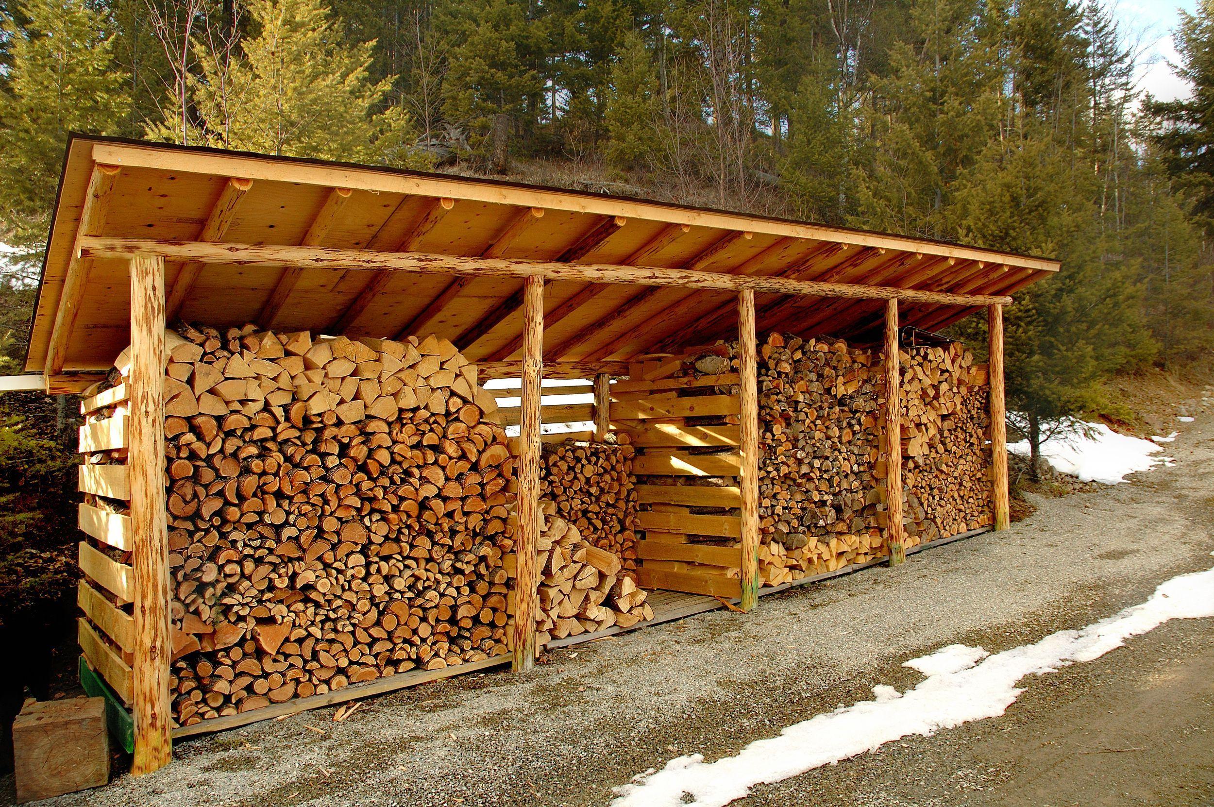 Abris A Bois | Stockage De Bois De Chauffage, Stockage De Bois destiné Abris A Bois