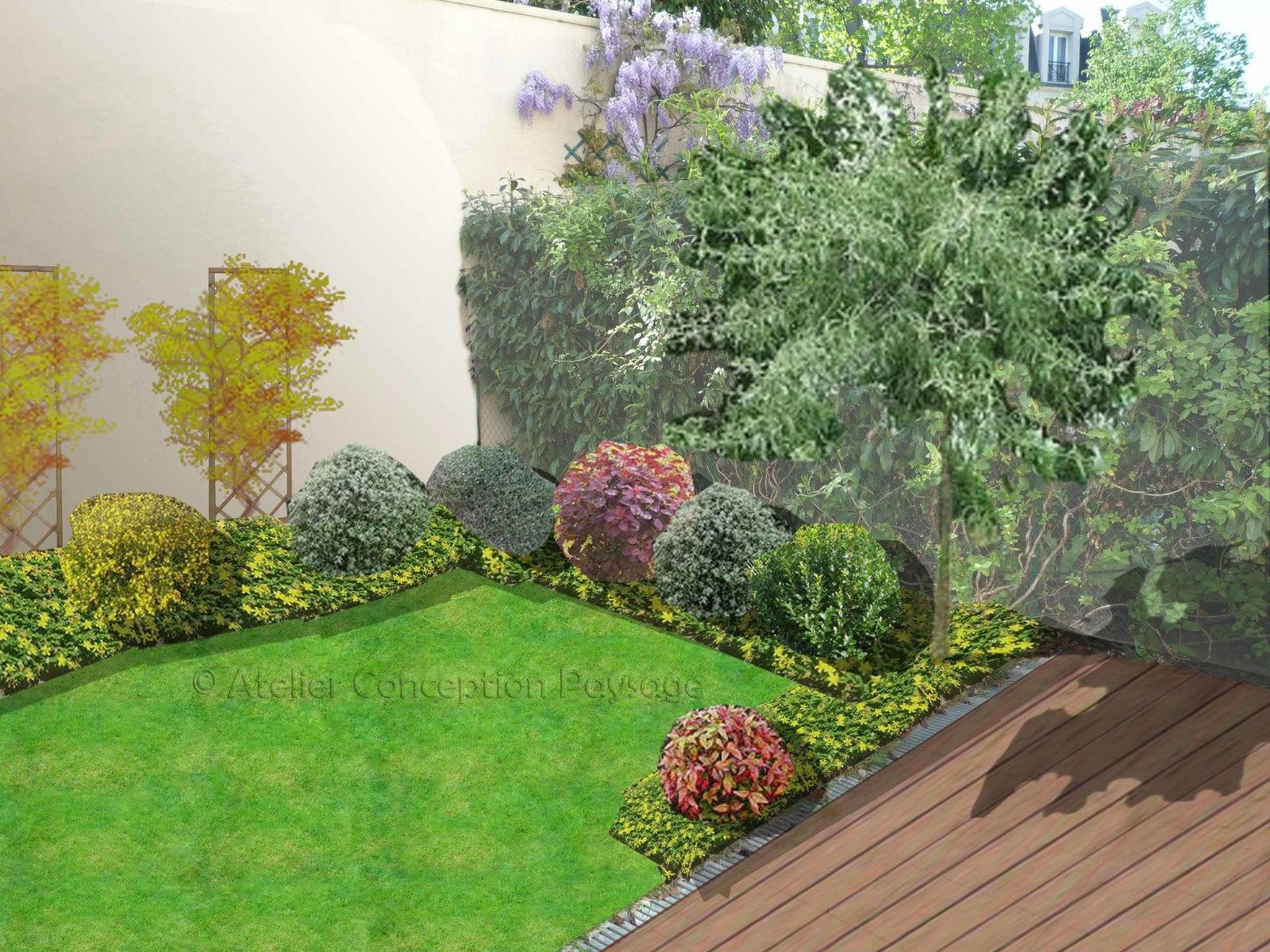 Aménagement Paysager D'un Petit Jardin Résidentiel serapportantà Petit Jardin Paysager
