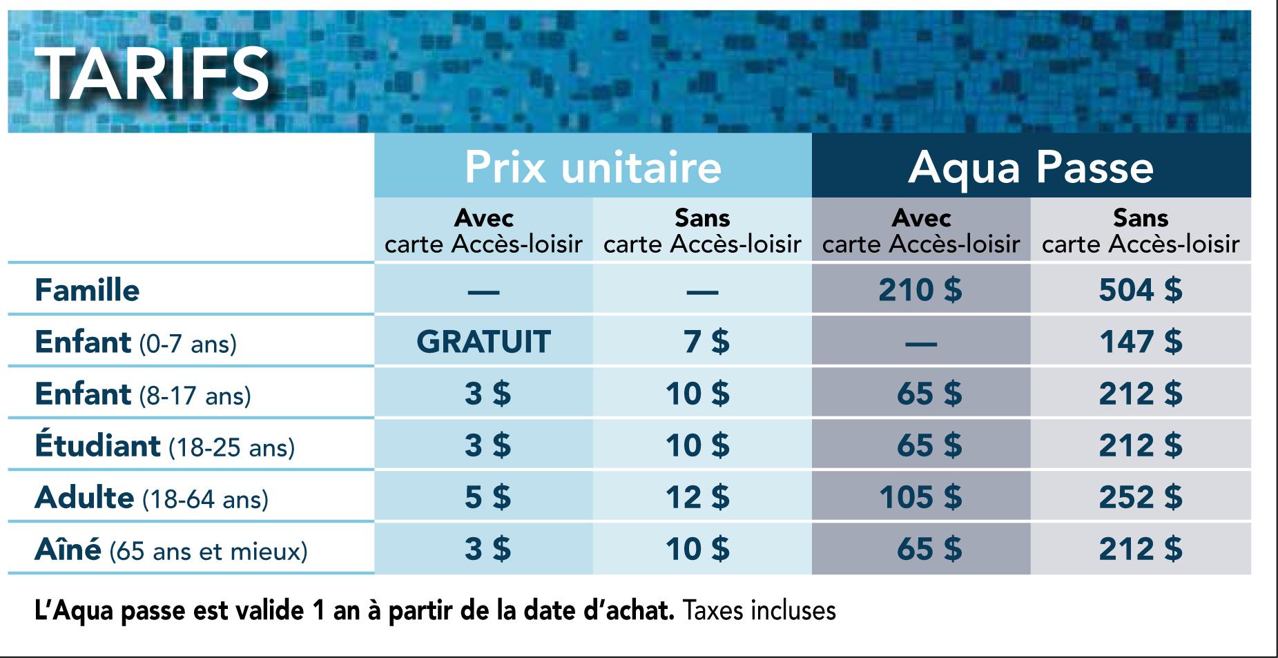 Aqua Passe - Réseau Aquatique Drummondvilleréseau Aquatique ... dedans Comptoir De La Piscine