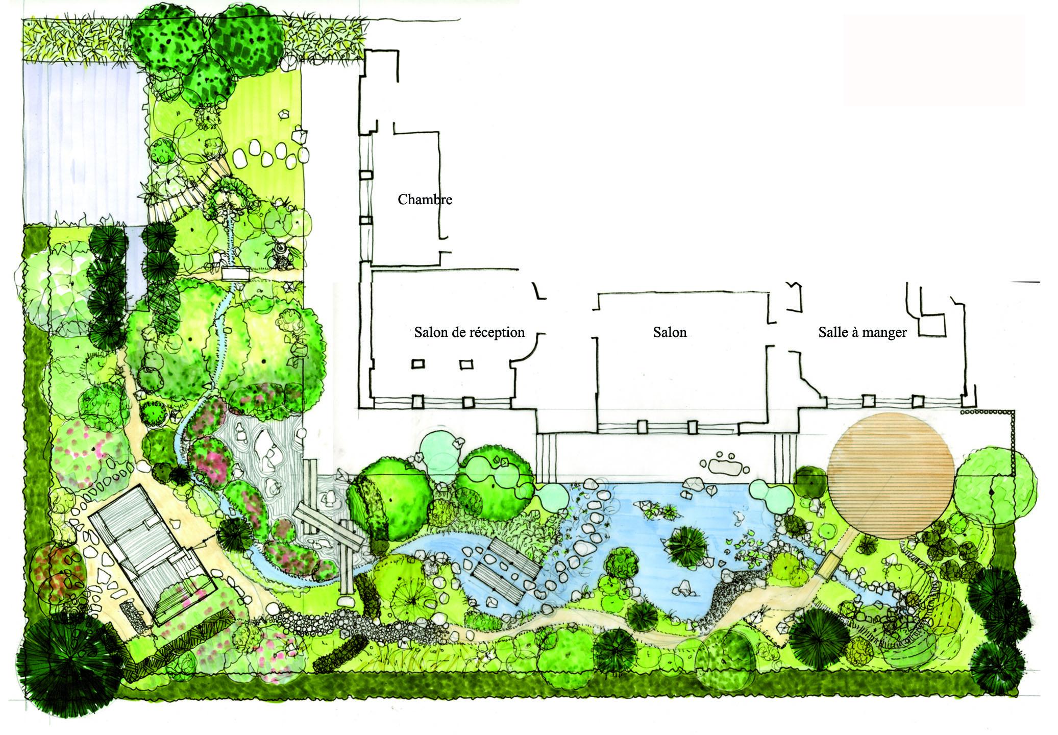 Conception D'un Jardin Japonais – Un Plan Détaillé | Jardins ... pour Modele De Jardin Japonais