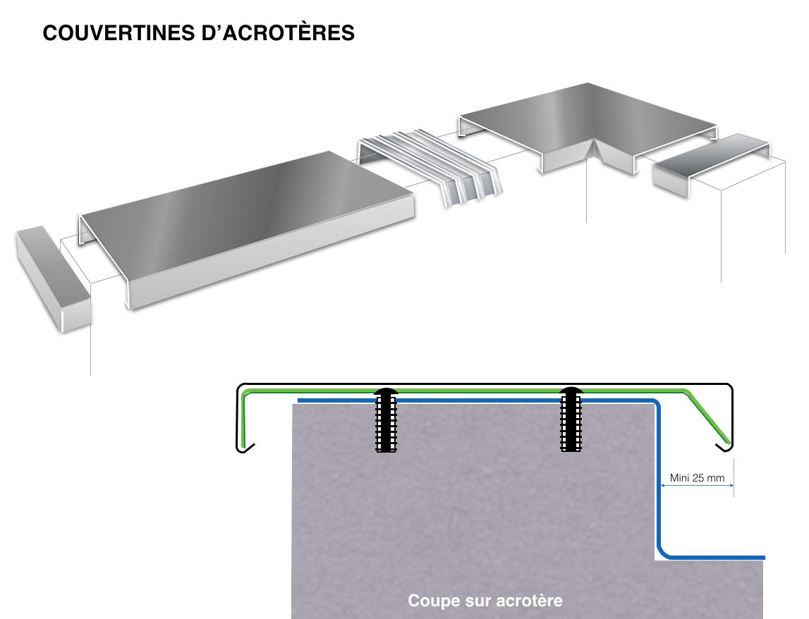 Épinglé Par Novaconcours Sur Hirdavat | Isolation Extérieure ... intérieur Acrotere Toiture Terrasse