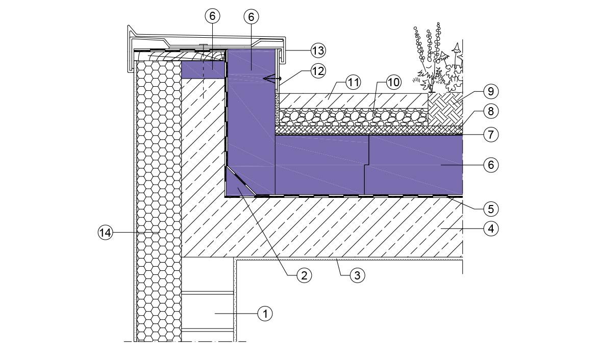 Jackodur®- La Toiture Inversée Jardin Ou Végétalisée destiné Acrotere Toiture Terrasse