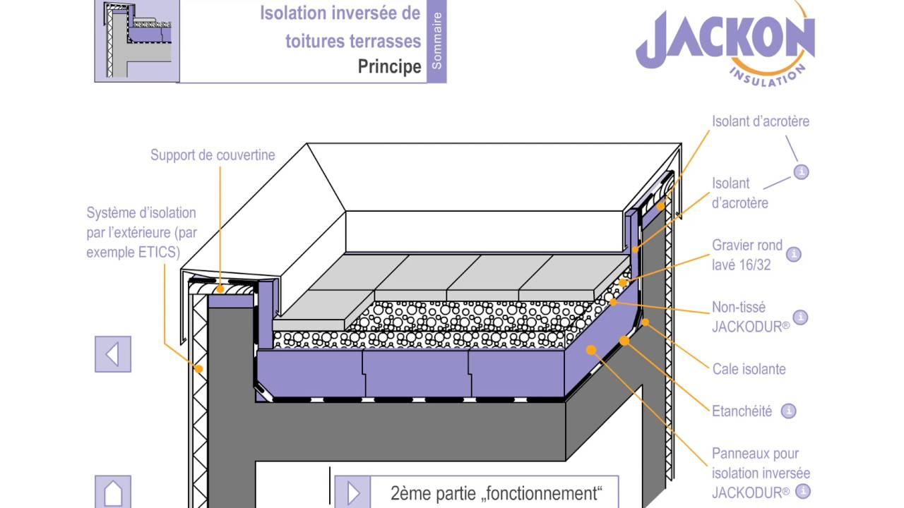 Jackodur Toiture Inversée - Principe De Construction dedans Acrotere Toiture Terrasse