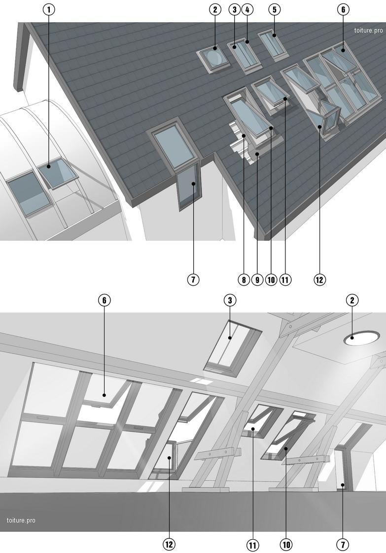Les Différents Types De Fenêtres De Toit Et De Verrières à Acces Toit Terrasse