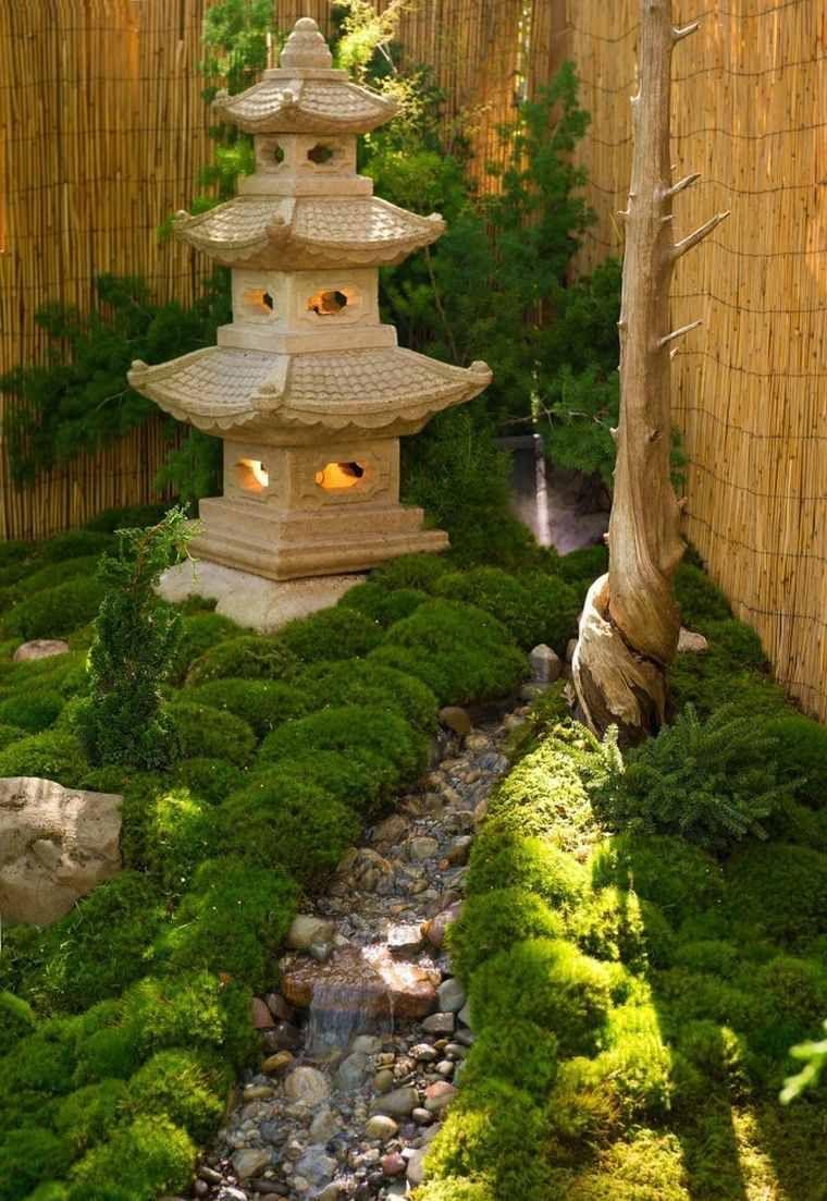 Objet De Déco De Jardin Zen | Petit Jardin Zen, Jardin ... pour Deco Zen Exterieur
