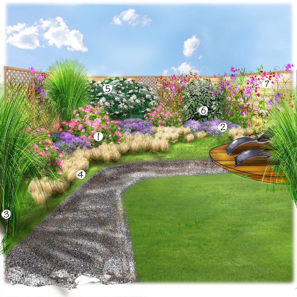 Projet Aménagement Jardin : Un Petit Jardin Bien Tranquille ... concernant Petit Jardin Paysager