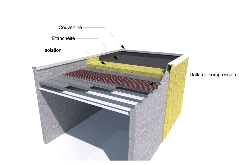 Toiture Terrasse Beton Isolation Exterieure | Garage Bois ... destiné Terrasse Toit Plat